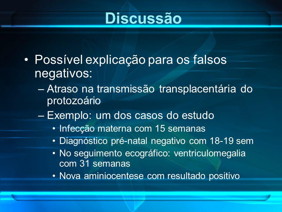 Discussão Possível explicação para os falsos negativos: