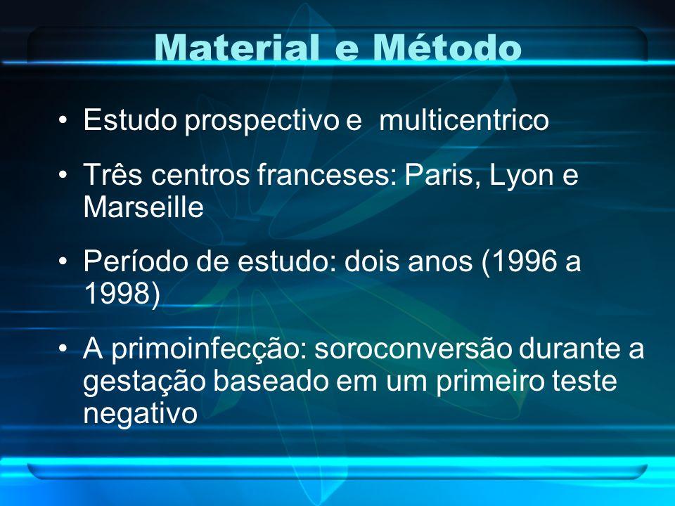 Material e Método Estudo prospectivo e multicentrico
