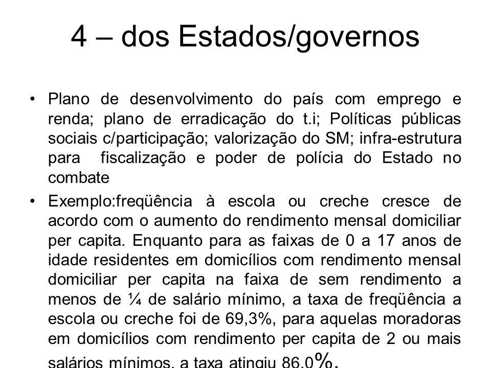 4 – dos Estados/governos