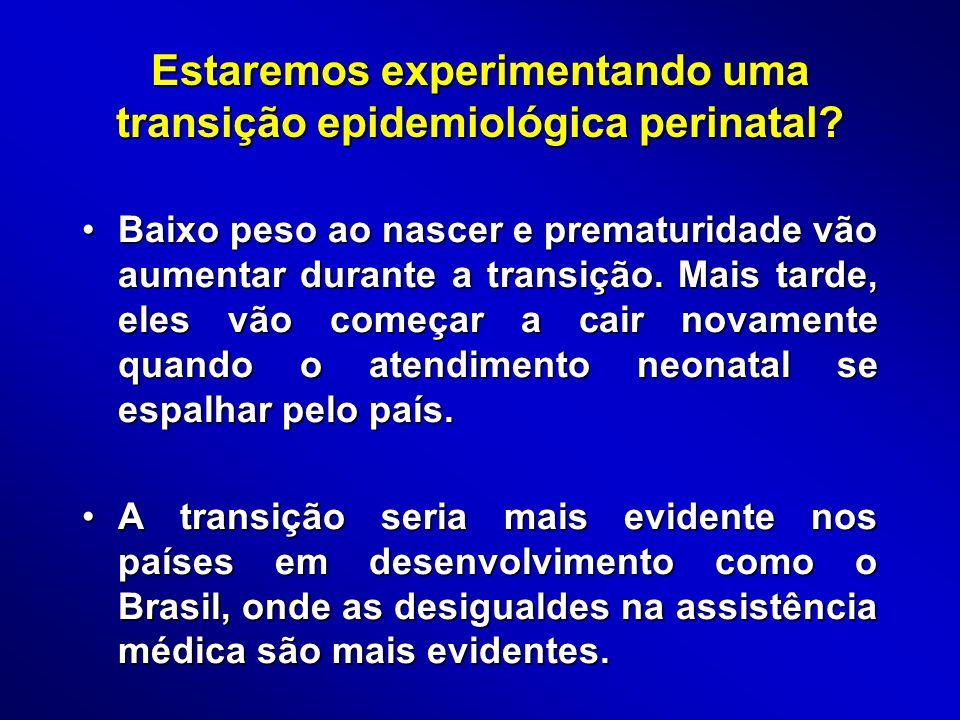 Estaremos experimentando uma transição epidemiológica perinatal