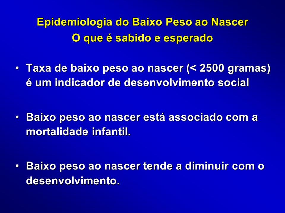 Epidemiologia do Baixo Peso ao Nascer O que é sabido e esperado