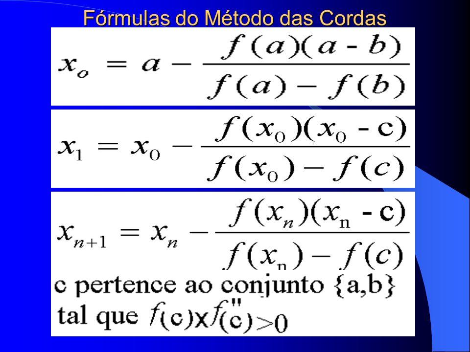 Fórmulas do Método das Cordas