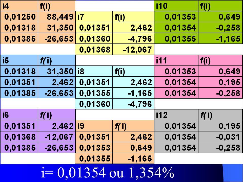 i= 0,01354 ou 1,354%