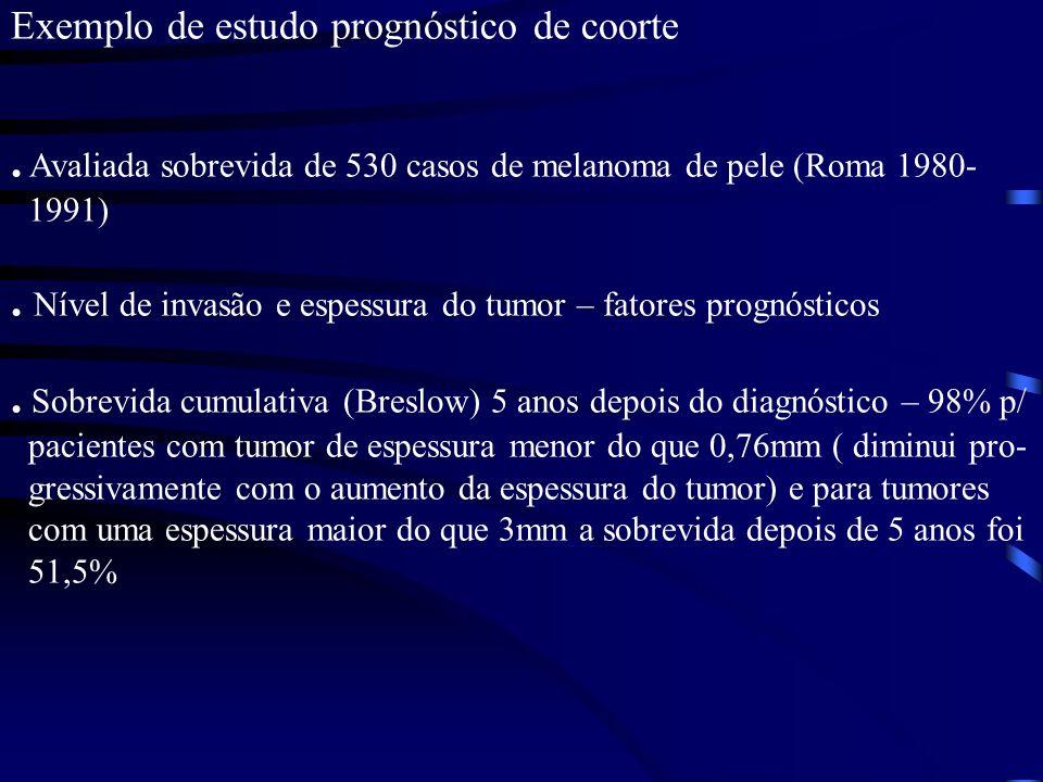 . Avaliada sobrevida de 530 casos de melanoma de pele (Roma 1980-