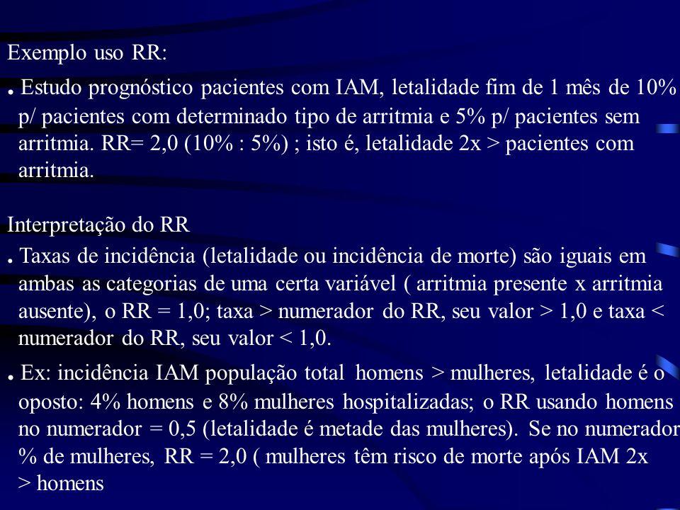 . Estudo prognóstico pacientes com IAM, letalidade fim de 1 mês de 10%