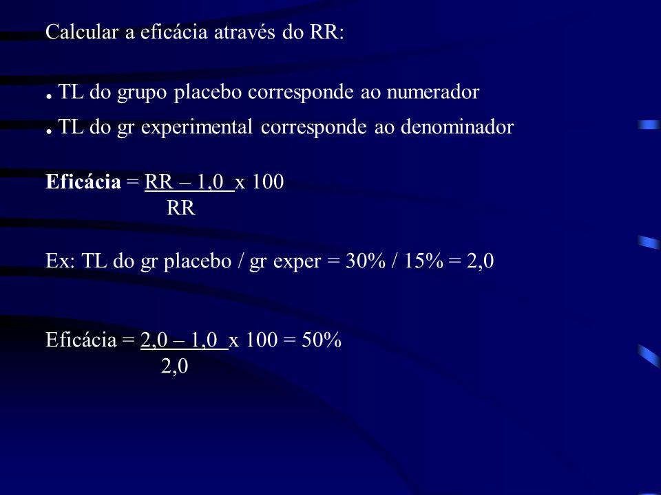 . TL do grupo placebo corresponde ao numerador