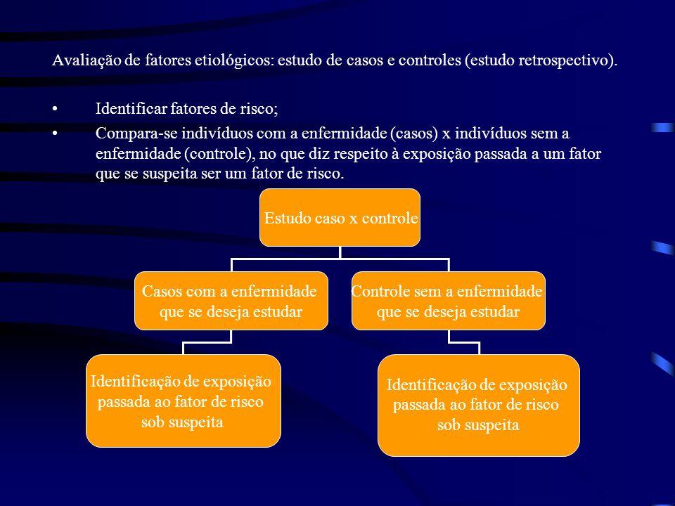 Identificar fatores de risco;