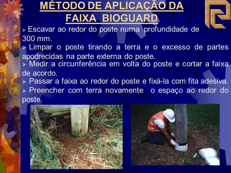 MÉTODO DE APLICAÇÃO DA FAIXA BIOGUARD