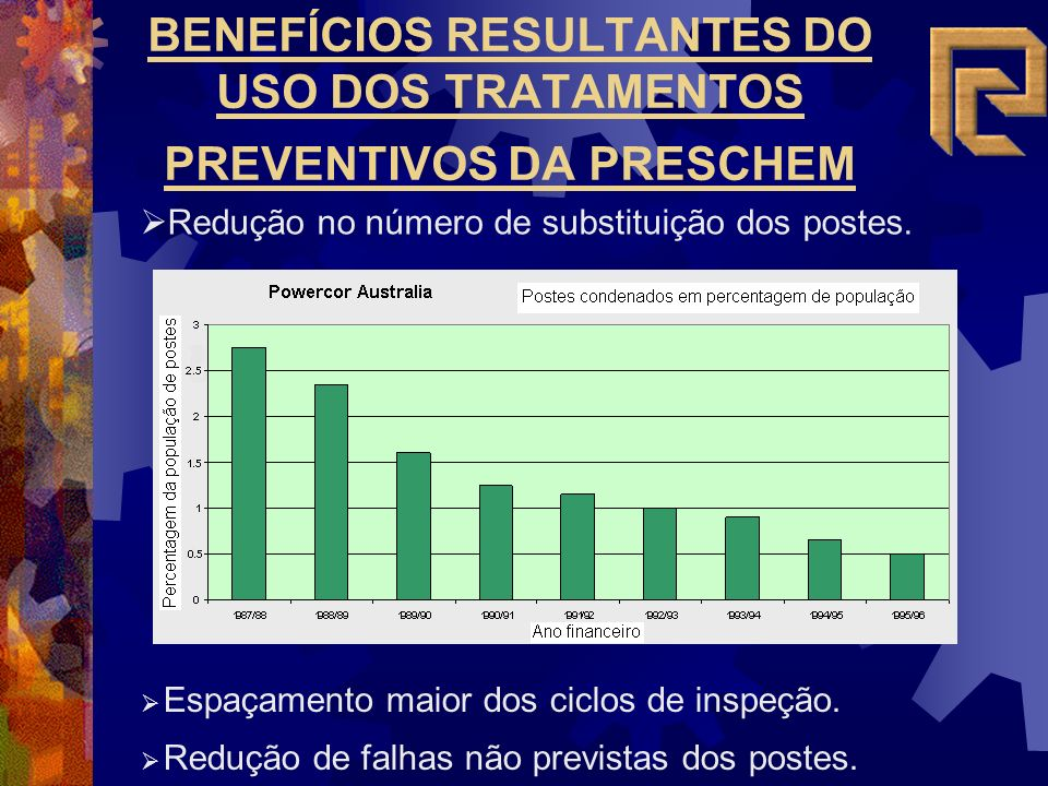 BENEFÍCIOS RESULTANTES DO USO DOS TRATAMENTOS PREVENTIVOS DA PRESCHEM