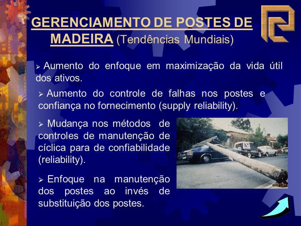 GERENCIAMENTO DE POSTES DE MADEIRA (Tendências Mundiais)