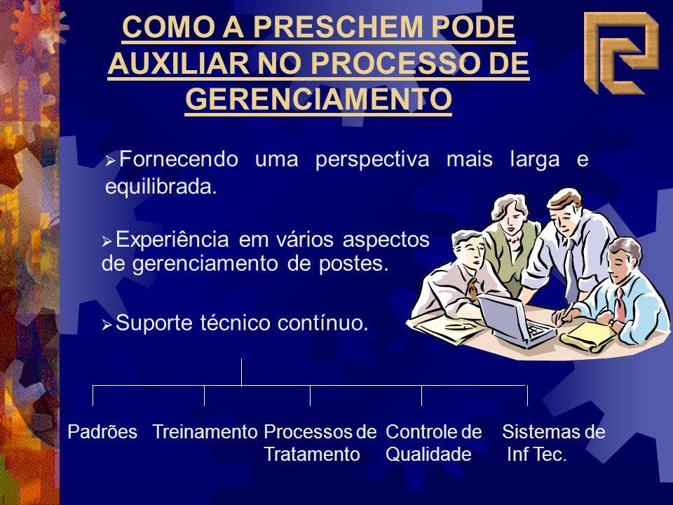 COMO A PRESCHEM PODE AUXILIAR NO PROCESSO DE GERENCIAMENTO