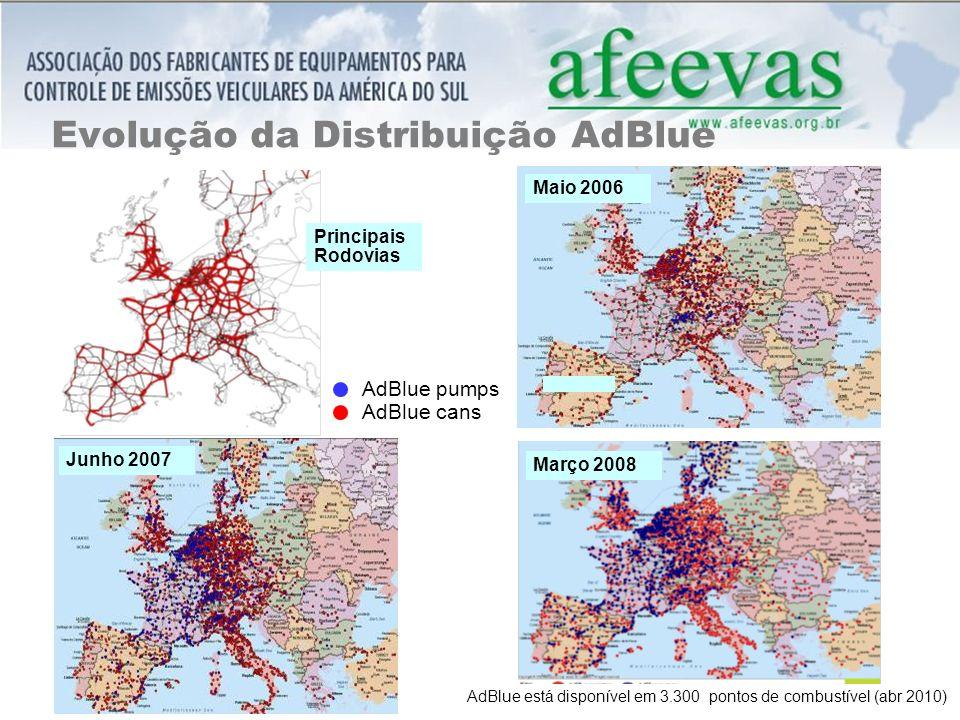 Evolução da Distribuição AdBlue