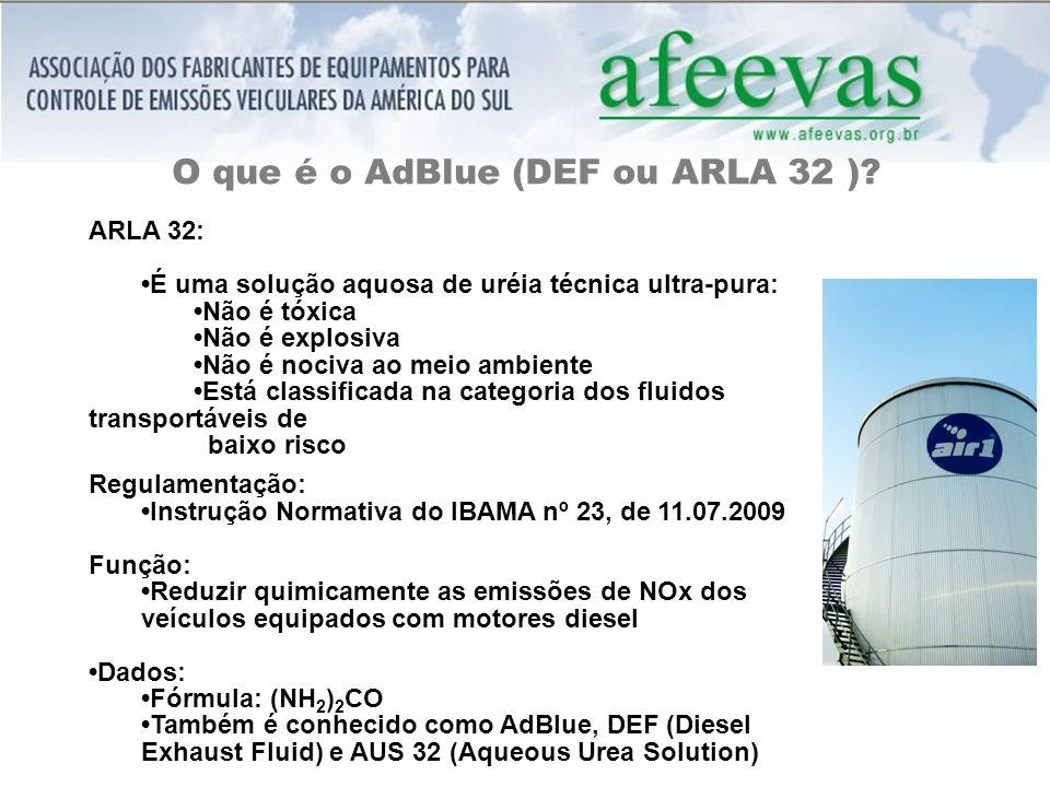 O que é o AdBlue (DEF ou ARLA 32 )