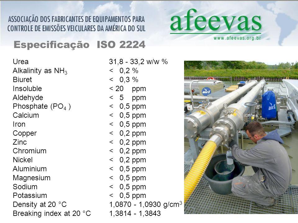 Especificação ISO 2224 Alkalinity as NH3 < 0,2 % Biuret < 0,3 %