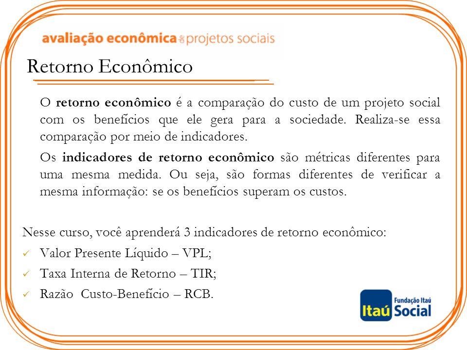 Retorno Econômico