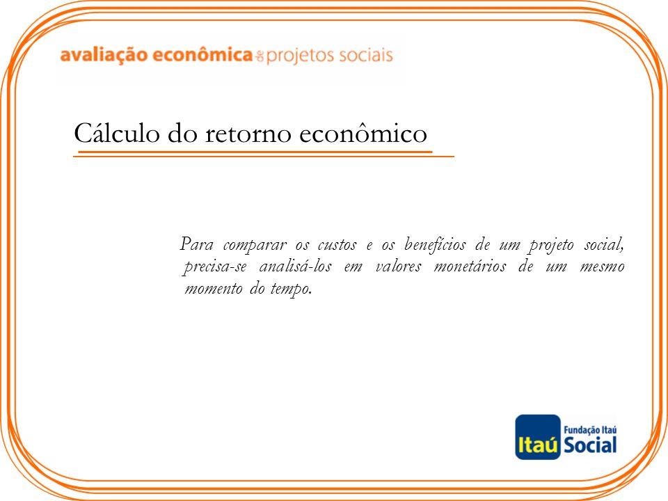 Cálculo do retorno econômico