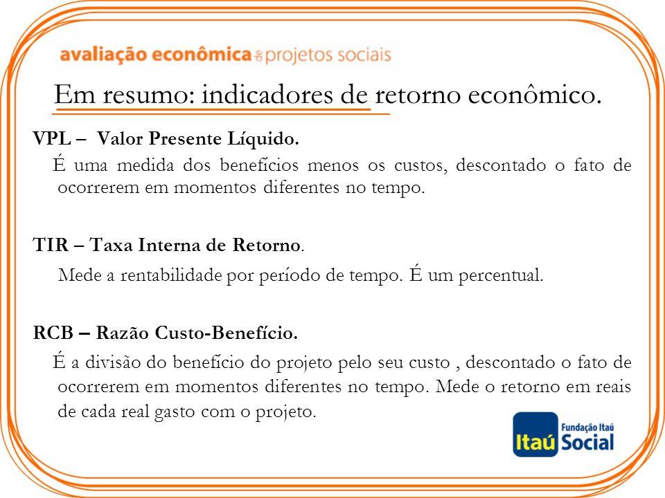 Em resumo: indicadores de retorno econômico.