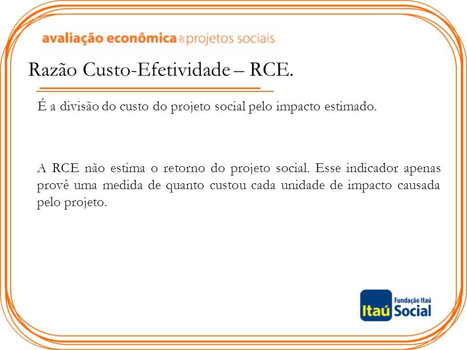 Razão Custo-Efetividade – RCE.