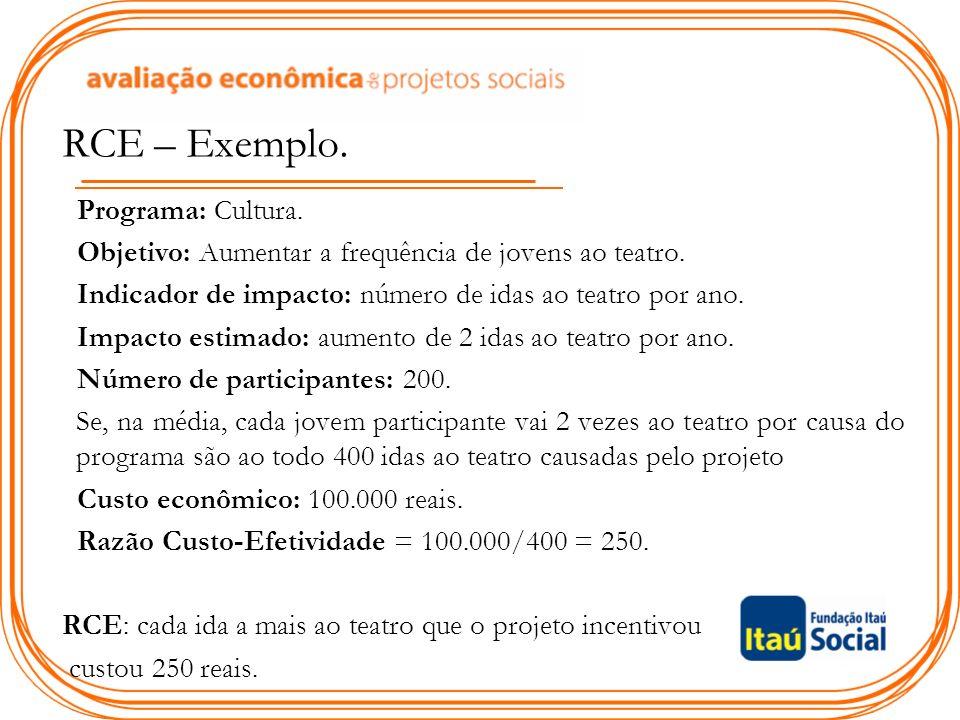RCE – Exemplo. Programa: Cultura.
