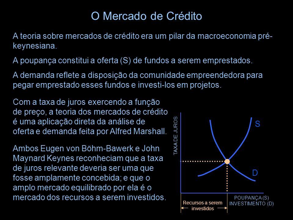 O Mercado de Crédito A teoria sobre mercados de crédito era um pilar da macroeconomia pré-keynesiana.