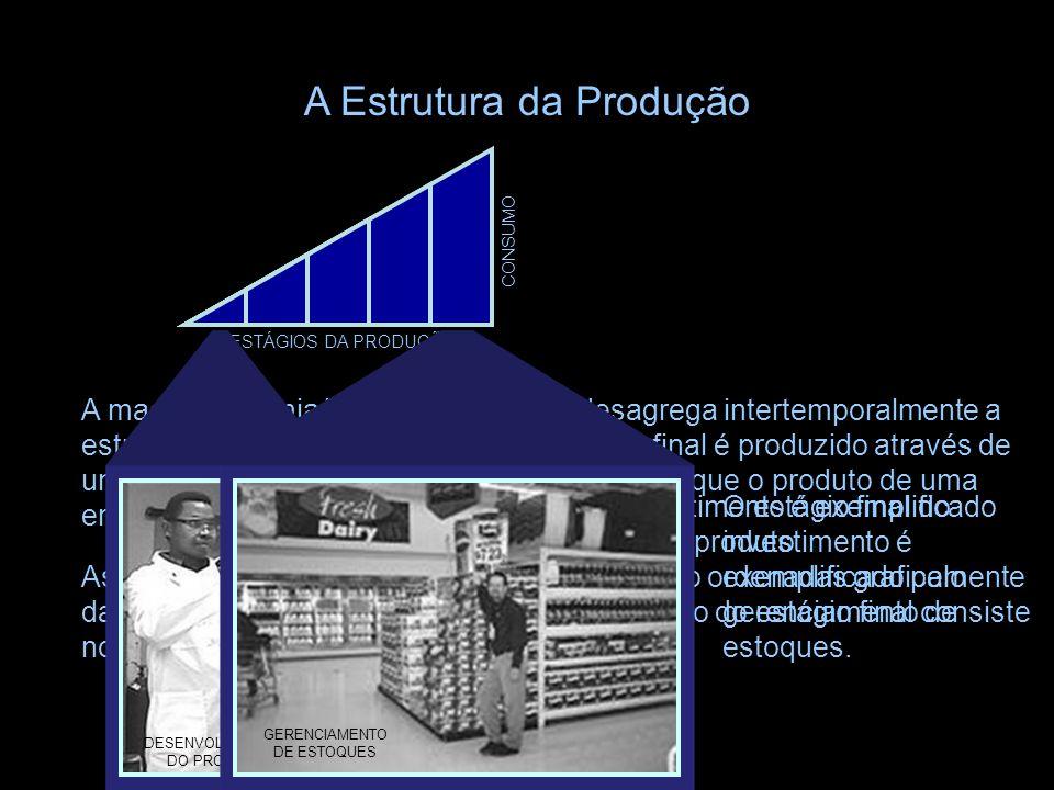 A Estrutura da Produção