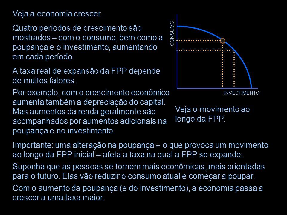 Veja a economia crescer.