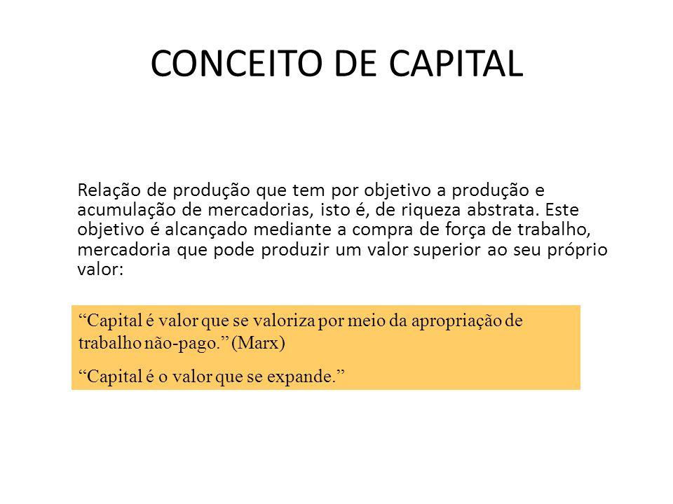 CONCEITO DE CAPITAL