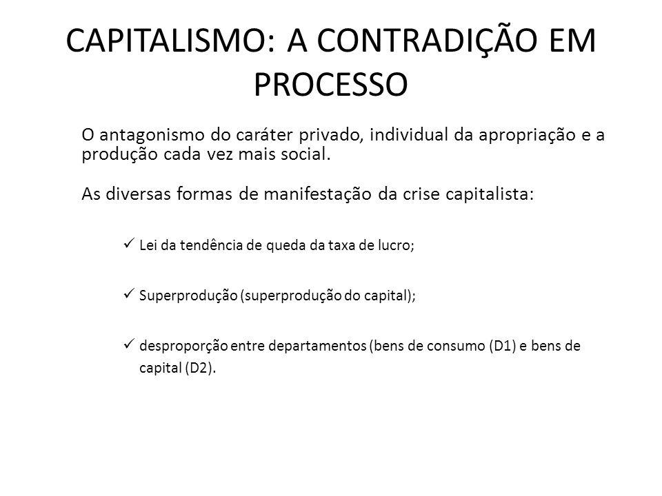 CAPITALISMO: A CONTRADIÇÃO EM PROCESSO