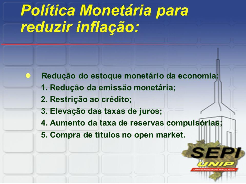 Política Monetária para reduzir inflação:
