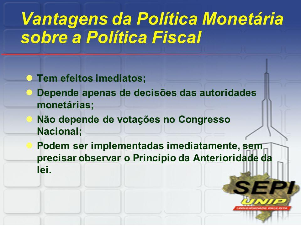 Vantagens da Política Monetária sobre a Política Fiscal