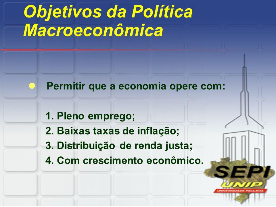 Objetivos da Política Macroeconômica
