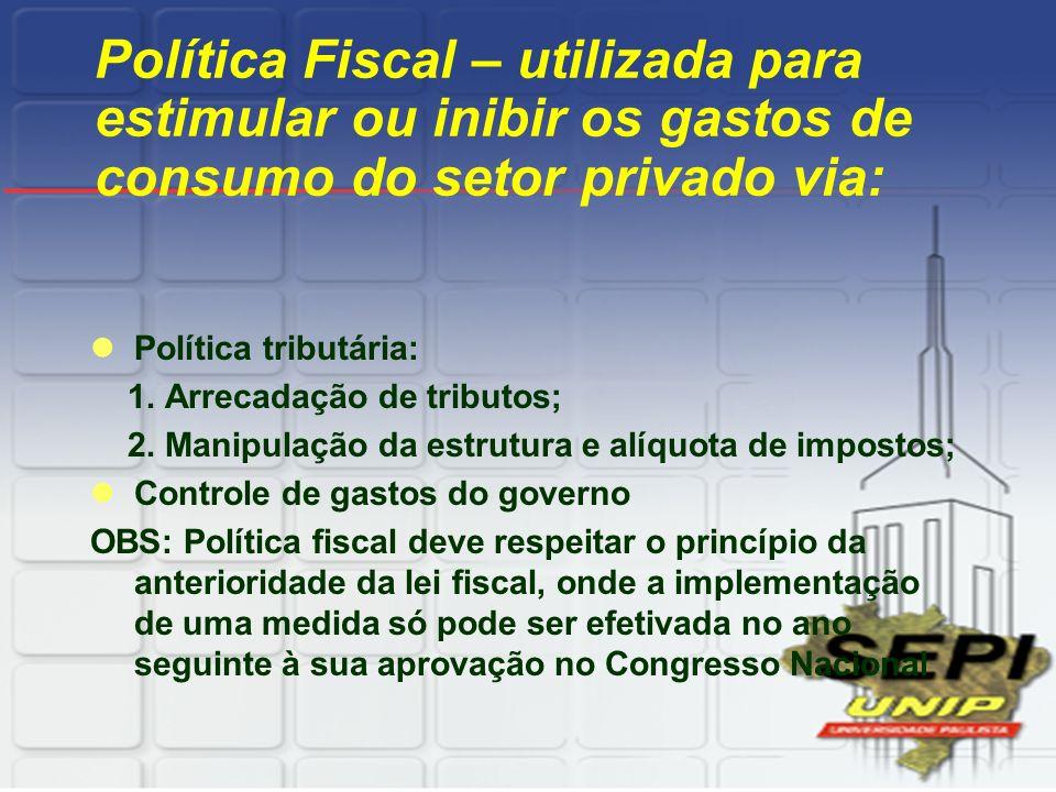 Política Fiscal – utilizada para estimular ou inibir os gastos de consumo do setor privado via: