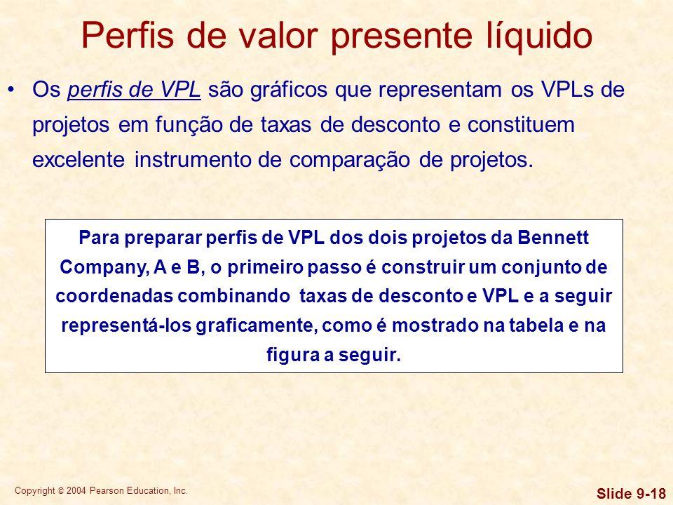 Perfis de valor presente líquido