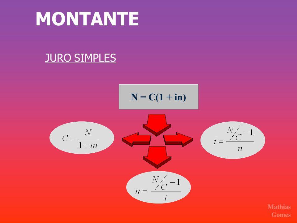 MONTANTE JURO SIMPLES N = C(1 + in)