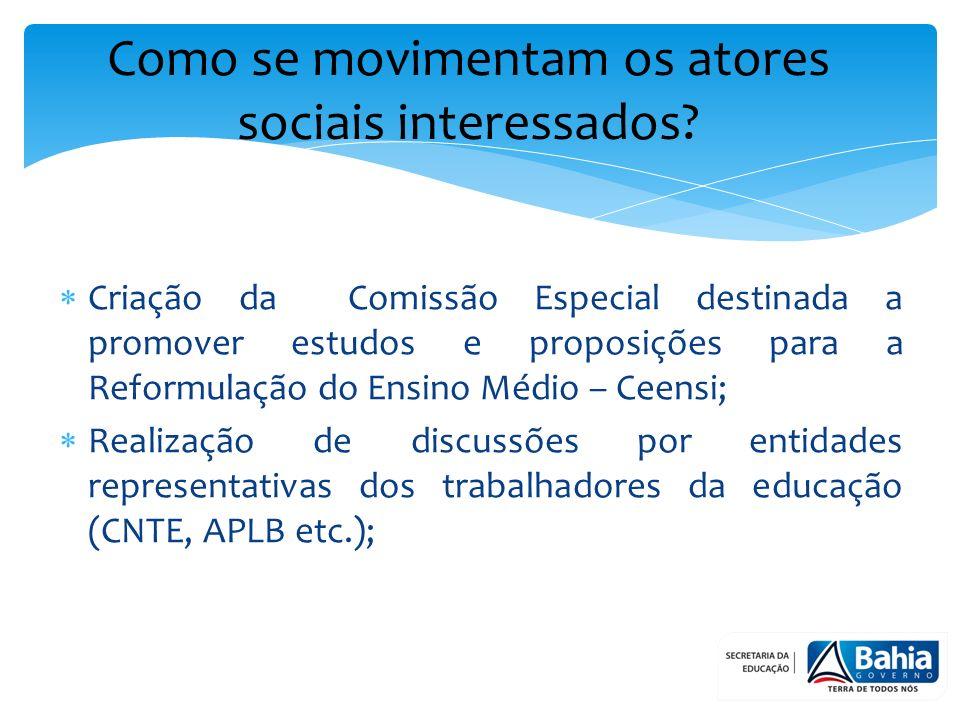 Como se movimentam os atores sociais interessados