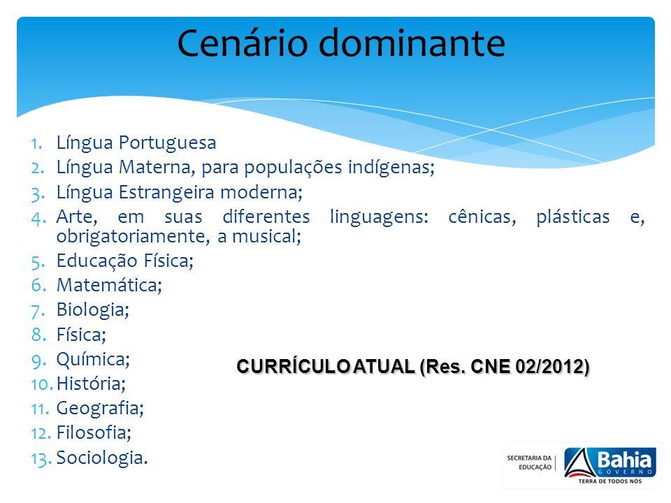 Cenário dominante Língua Portuguesa