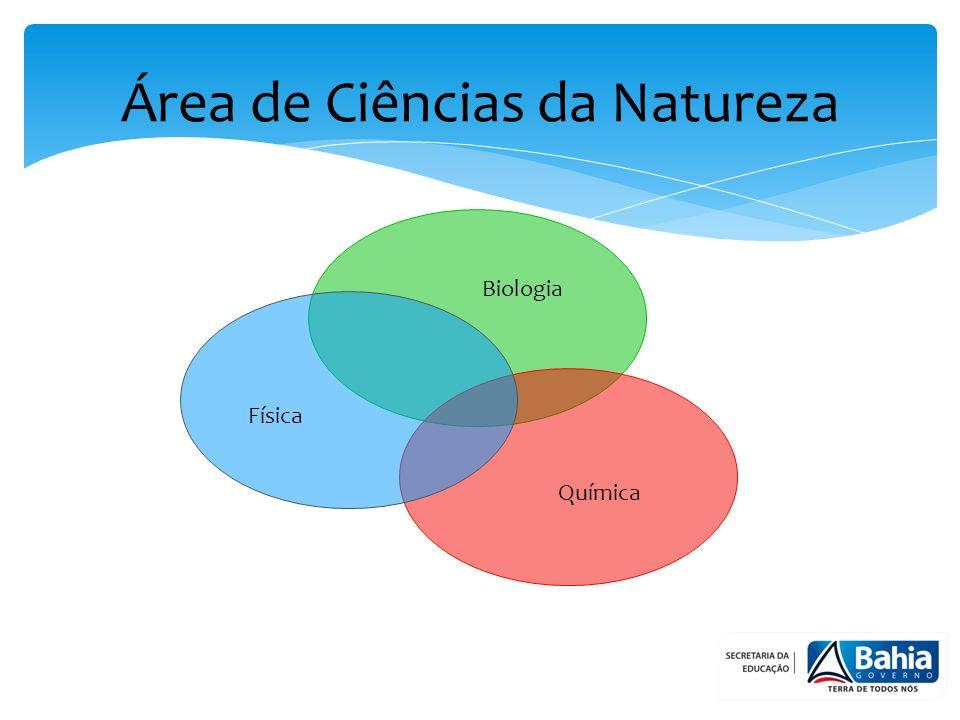 Área de Ciências da Natureza