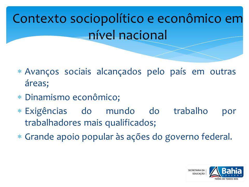 Contexto sociopolítico e econômico em nível nacional