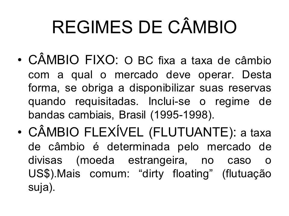 REGIMES DE CÂMBIO