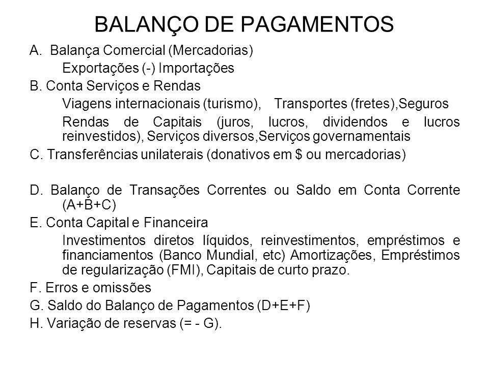BALANÇO DE PAGAMENTOS A. Balança Comercial (Mercadorias)