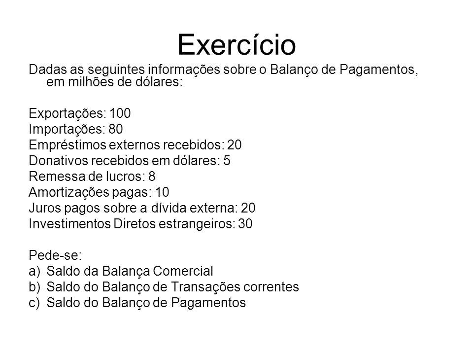 Exercício Dadas as seguintes informações sobre o Balanço de Pagamentos, em milhões de dólares: Exportações: 100.