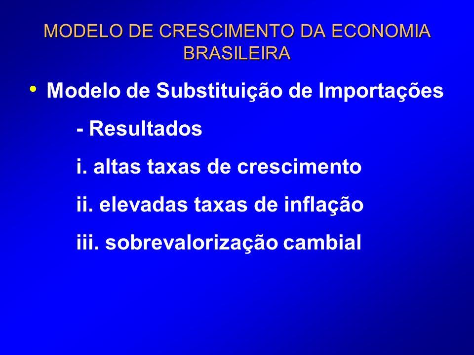 MODELO DE CRESCIMENTO DA ECONOMIA BRASILEIRA
