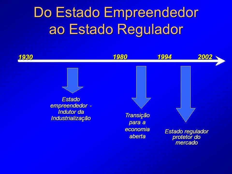Do Estado Empreendedor ao Estado Regulador