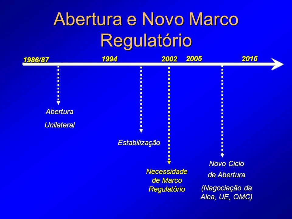 Abertura e Novo Marco Regulatório