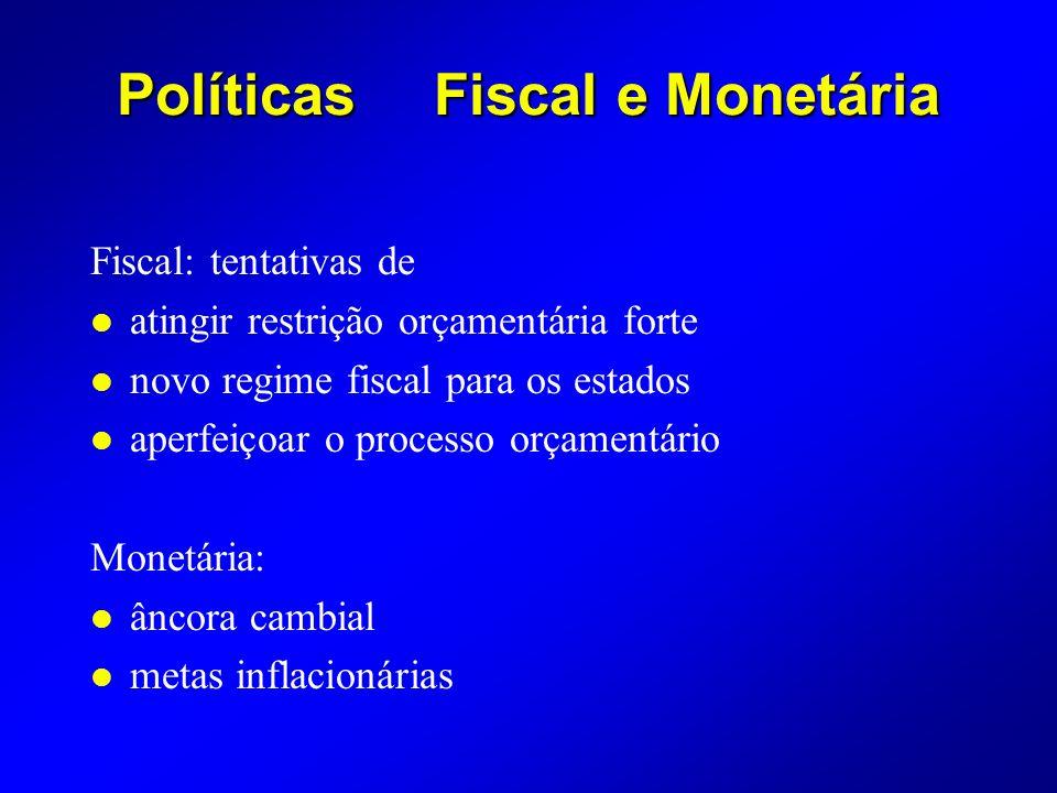 Políticas Fiscal e Monetária