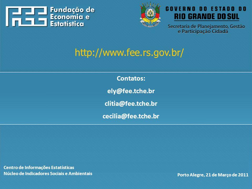 http://www.fee.rs.gov.br/ Contatos: ely@fee.tche.br clitia@fee.tche.br