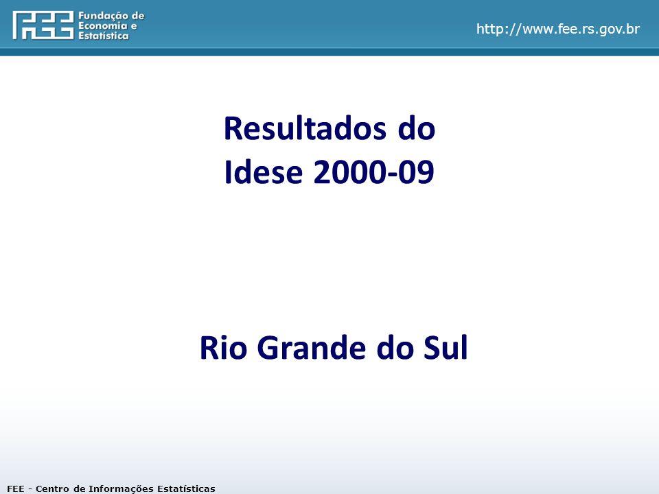 Resultados do Idese 2000-09 Rio Grande do Sul