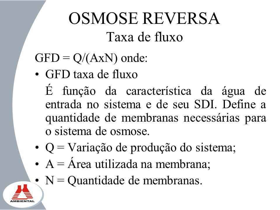 OSMOSE REVERSA Taxa de fluxo