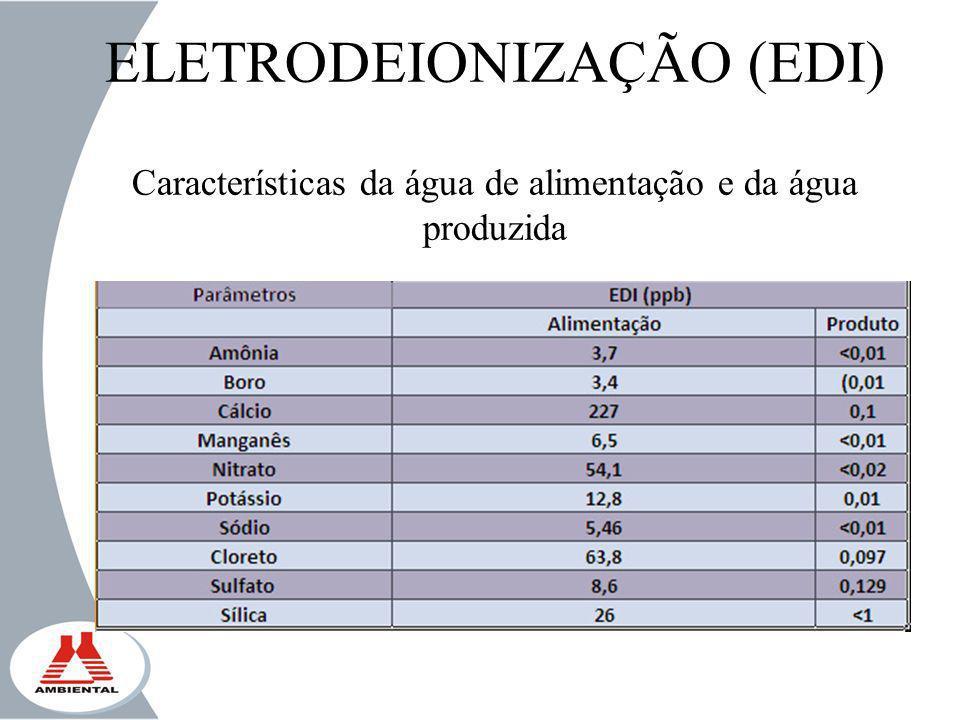 ELETRODEIONIZAÇÃO (EDI) Características da água de alimentação e da água produzida