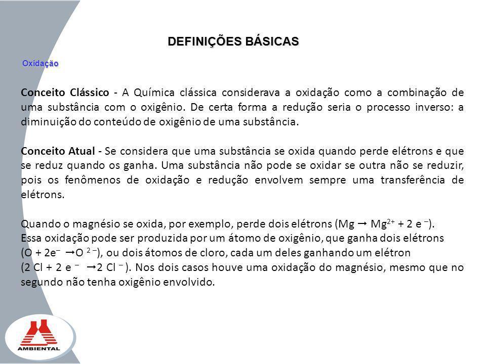 DEFINIÇÕES BÁSICAS Oxidação.